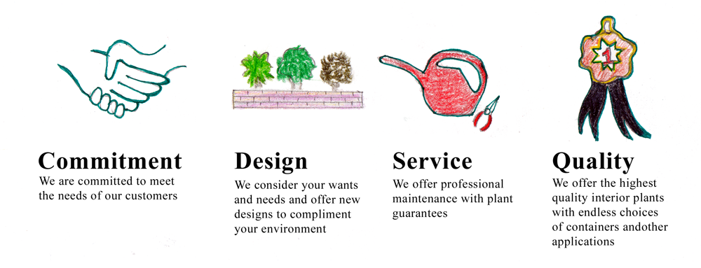 Services offered: Commitment, Design, Service, Quality
